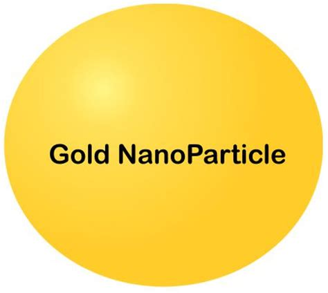 Research paper on synthesis of gold nanoparticles